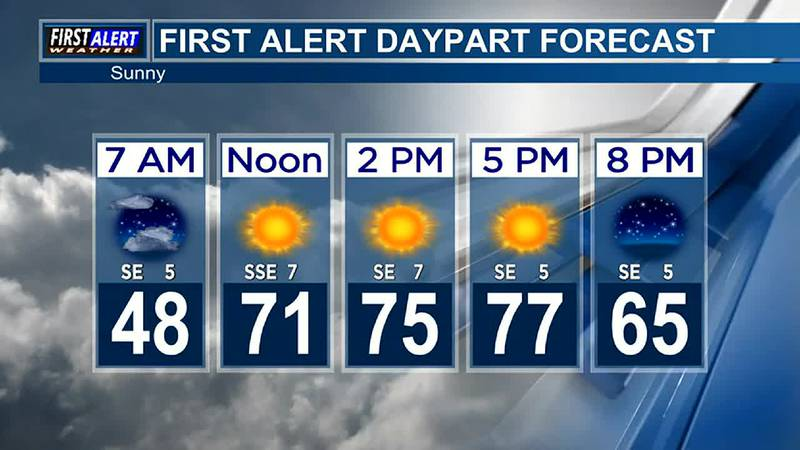 Morning Weather at your Fingertips Monday 10-18-21