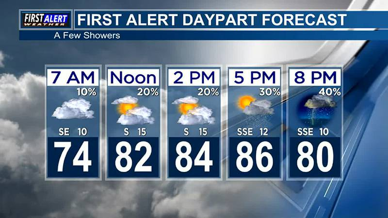 Morning Weather at your Fingertips Wednesday 10-13-21