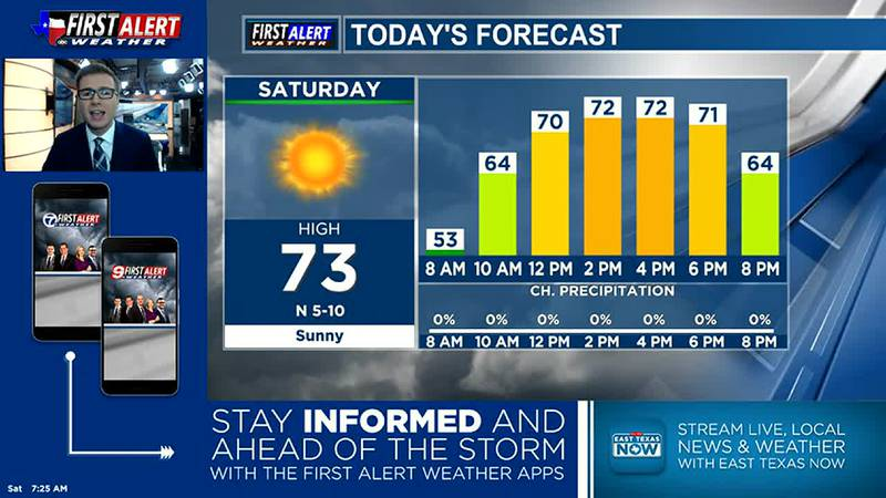 Saturday Morning Weather At Your Fingertips 10-16-21
