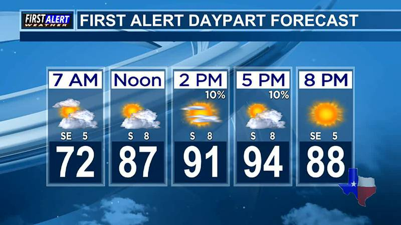 Morning Weather at your Fingertips Wednesday 6-23-21