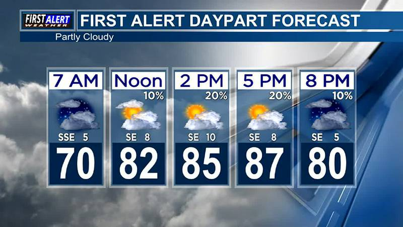 Morning Weather at your Fingertips Thursday 9-30-21
