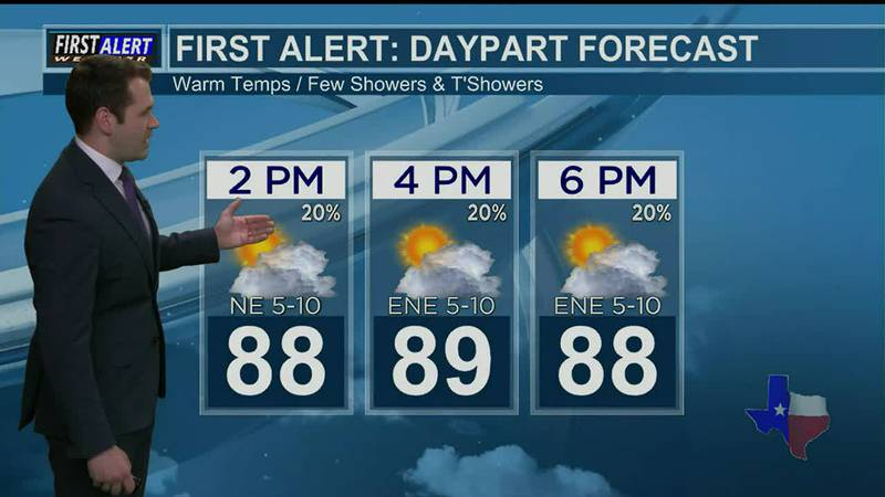 Wednesday Afternoon Weather At Your Fingertips