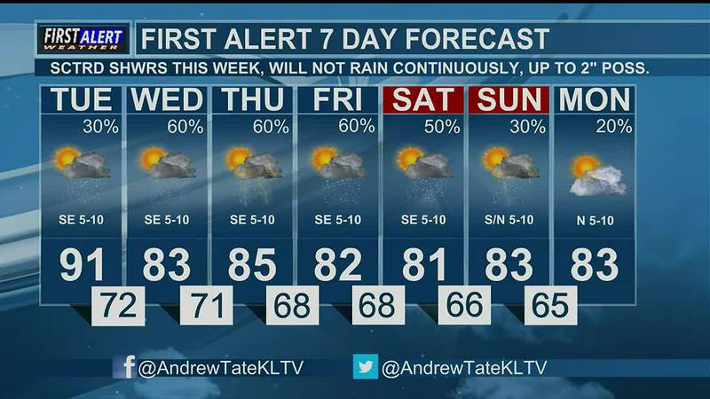 Tuesday Midday Weather At Your Fingertips 9-28-21