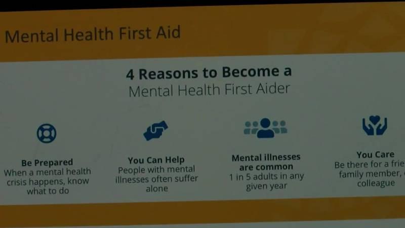 Mental health first-aid