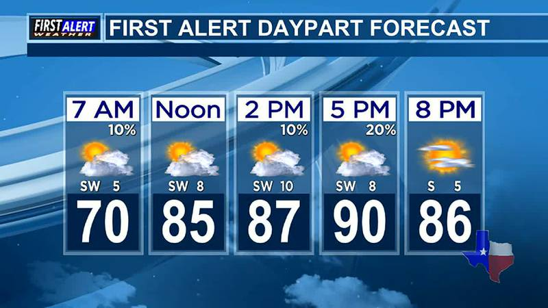Morning Weather at your Fingertips Tuesday 7-13-21