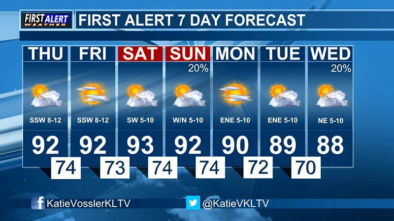Afternoon Weather at your Fingertips Thursday 6-10-21