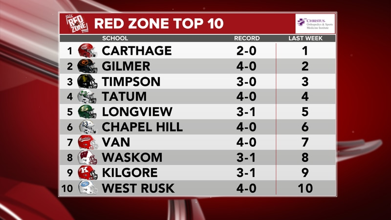 Red Zone Top 10 week 5