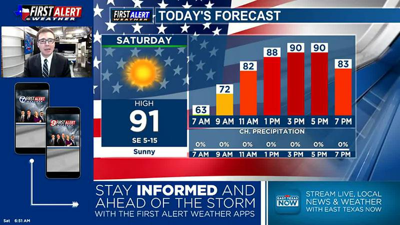 Saturday Morning Weather At Your Fingertips 9-11-21