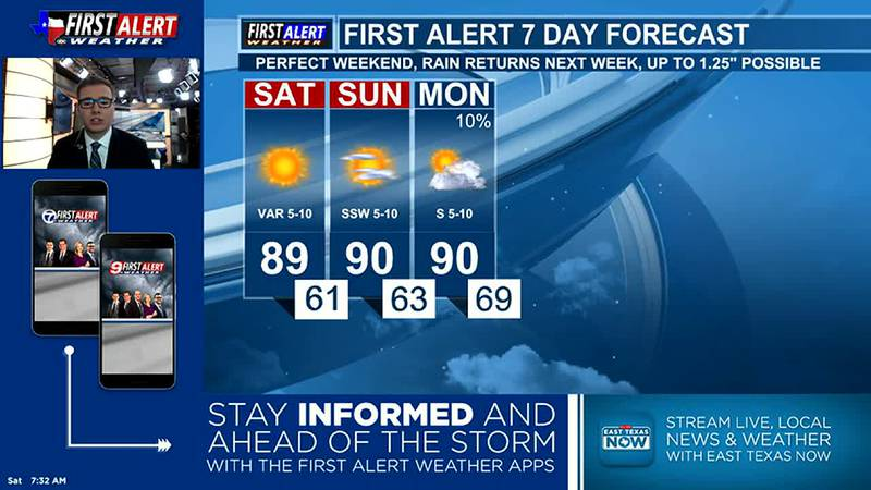 Saturday Weather At Your Fingertips 9-25-21