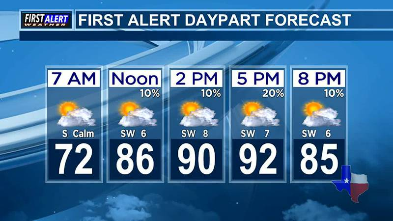 Morning Weather at your Fingertips Thursday 7-22-21