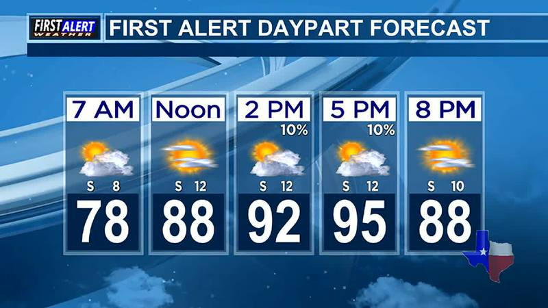 Morning Weather at your Fingertips Friday 6-25-21