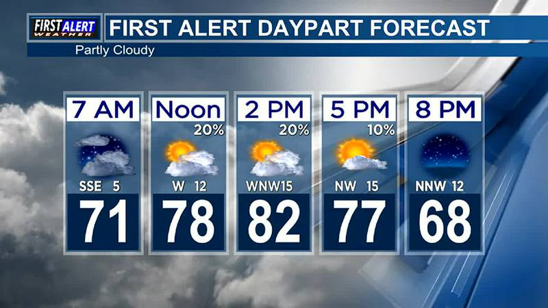 Morning Weather at your Fingertips Friday 10-15-21