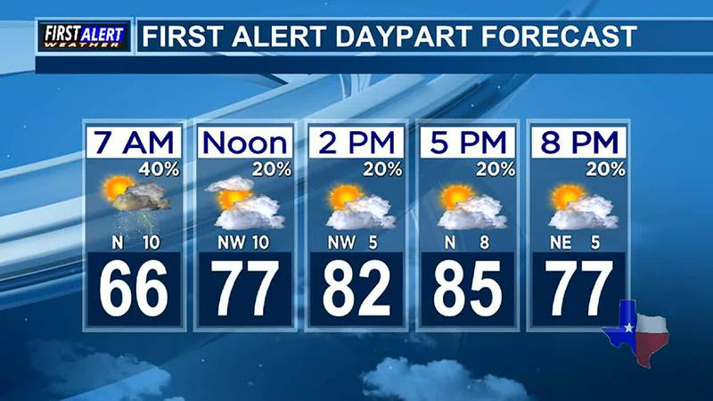 Morning Weather at your Fingertips Friday 5-28-21