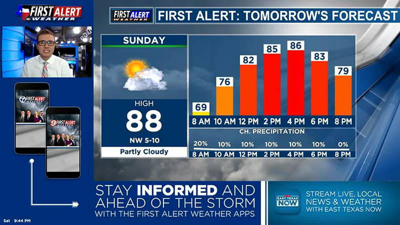 Saturday Overnight Weather At Your Fingertips 10-2-21