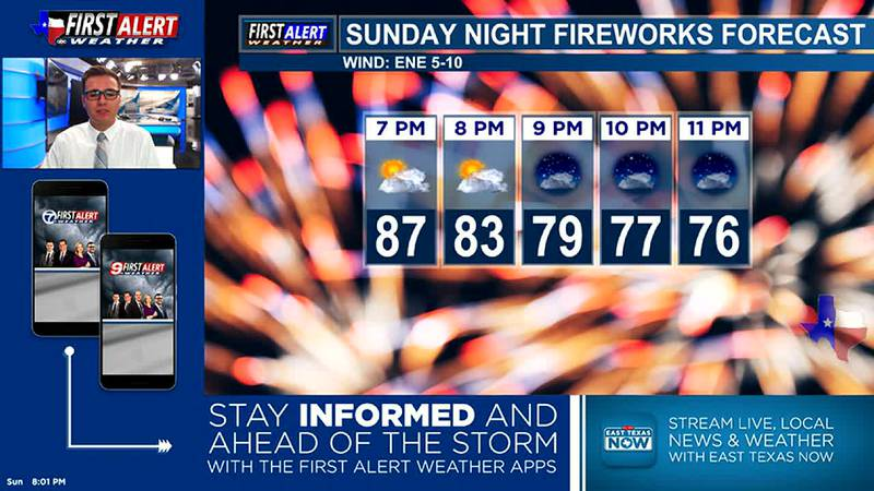 Sunday Night Weather At Your Fingertips 7-4-21