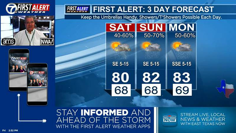 Showers and Thundershowers are possible for the next several days. Umbrellas At The Ready!