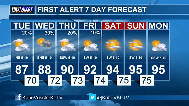 Afternoon Weather at your Fingertips Tuesday 7-20-21