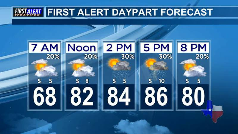 Morning Weather at your Fingertips Wednesday 5-26-21