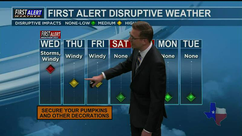 Wednesday Afternoon Weather At Your Fingertips 10-27-21