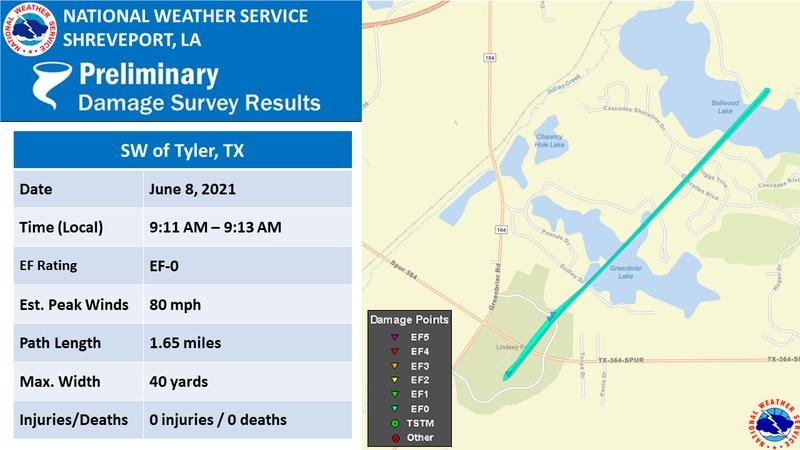 Tornado in Tyler (Source: NWS)