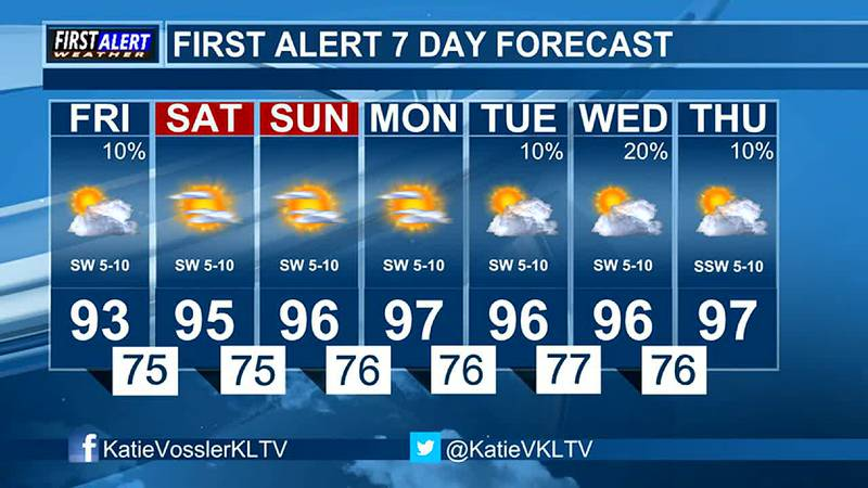 Afternoon Weather at your Fingertips Friday 7-23-21