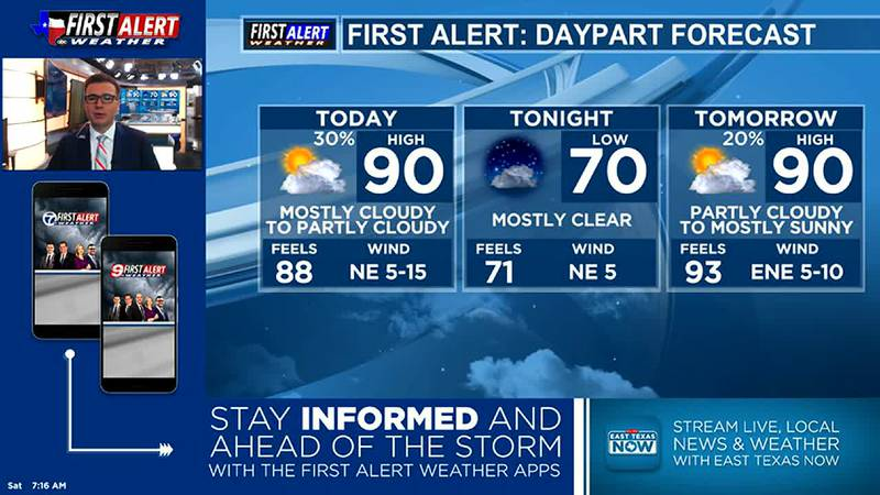 Saturday Morning Weather At Your Fingertips 7-3-21