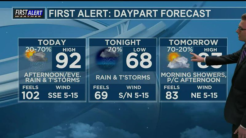 Monday Weather At Your Fingertips 6-21-21