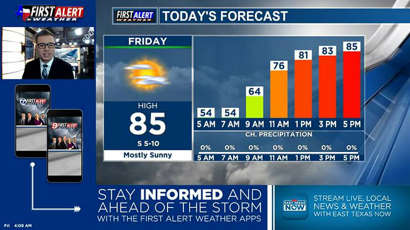 Friday Morning Weather At Your Fingertips 9-24-21