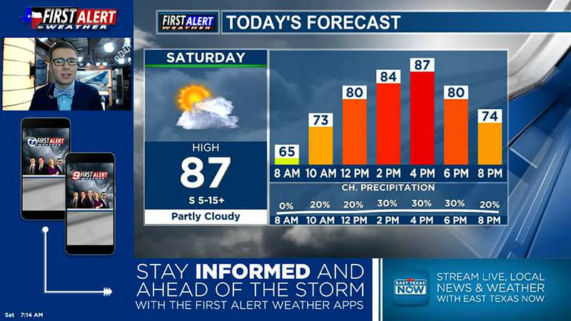 Saturday Morning Weather At Your Fingertips 10-23-21