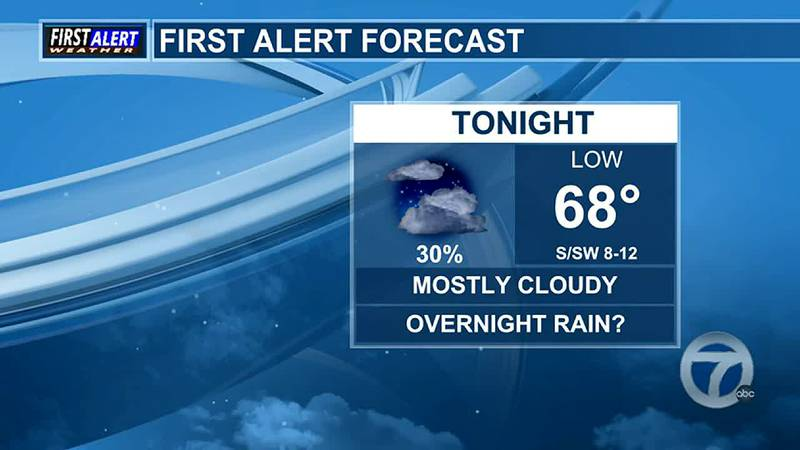 Overnight Weather at your Fingertips Monday 6-7-21