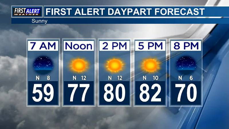 Morning Weather at your Fingertips Wednesday 9-22-21