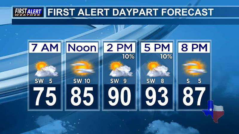 Morning Weather at your Fingertips Friday 7-23-21