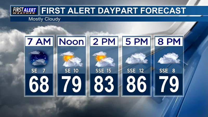 Morning Weather at your Fingertips Tuesday 10-26-21