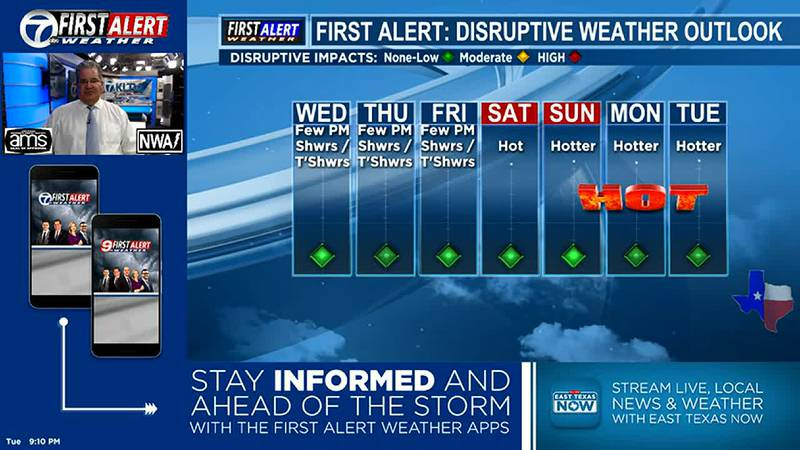 Just a few more days with a possibility of rain...then it gets hot.
