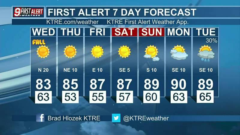 KTRE First Alert 7 Day Forecast