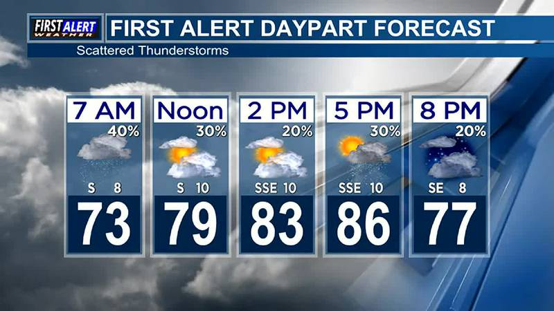 Morning Weather at your Fingertips Wednesday 9-29-21