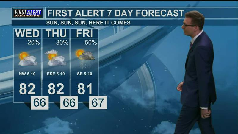 Wednesday Afternoon Weather At Your Fingertips 6-2-21