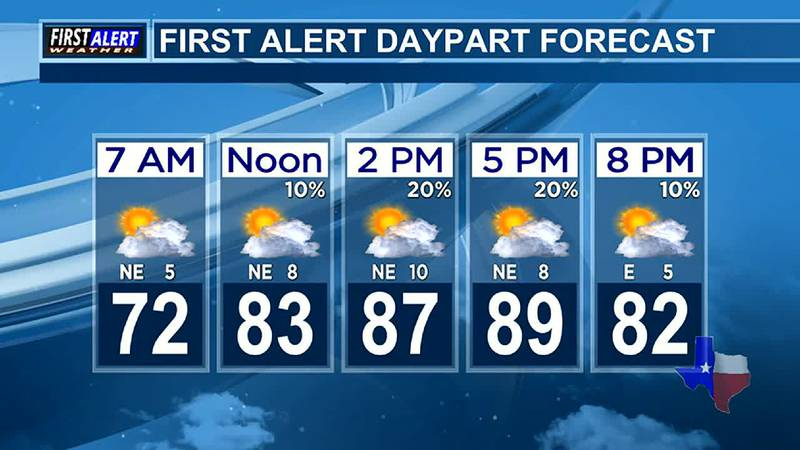 Morning Weather at your Fingertips Wednesday 7-21-21