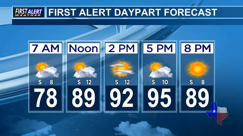 Morning Weather at your Fingertips Thursday 6-24-21