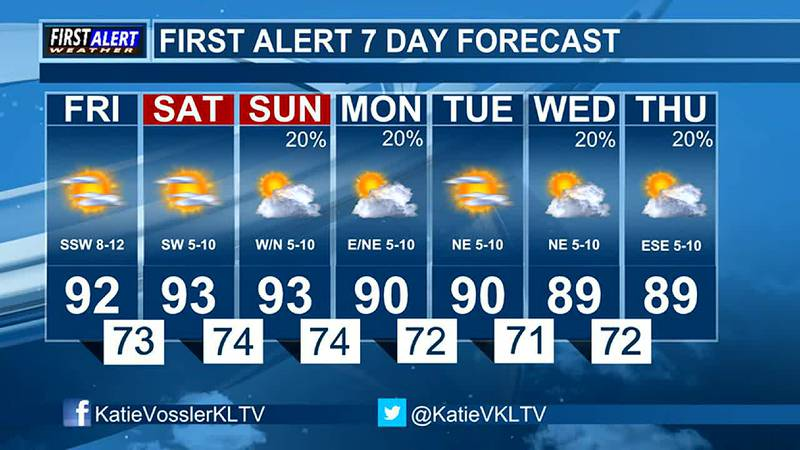 Afternoon Weather at your Fingertips Friday 6-11-21