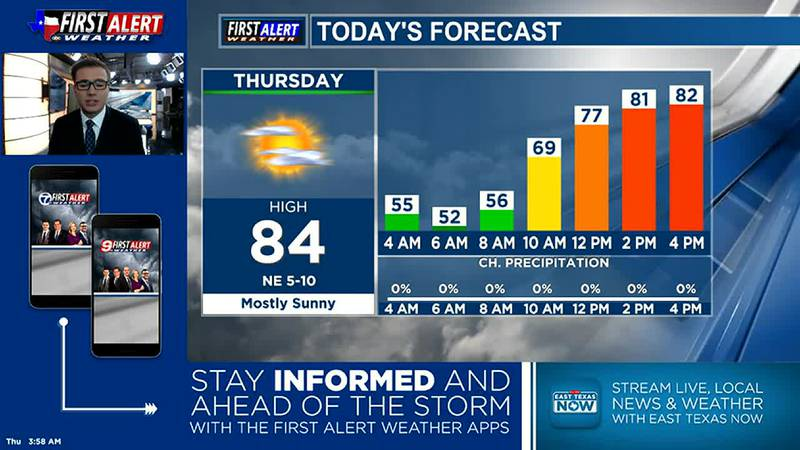 Thursday Morning Weather At Your Fingertips 9-23-21