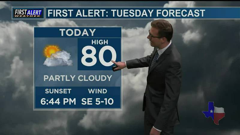 Tuesday Afternoon Weather At Your Fingertips 10-19-21