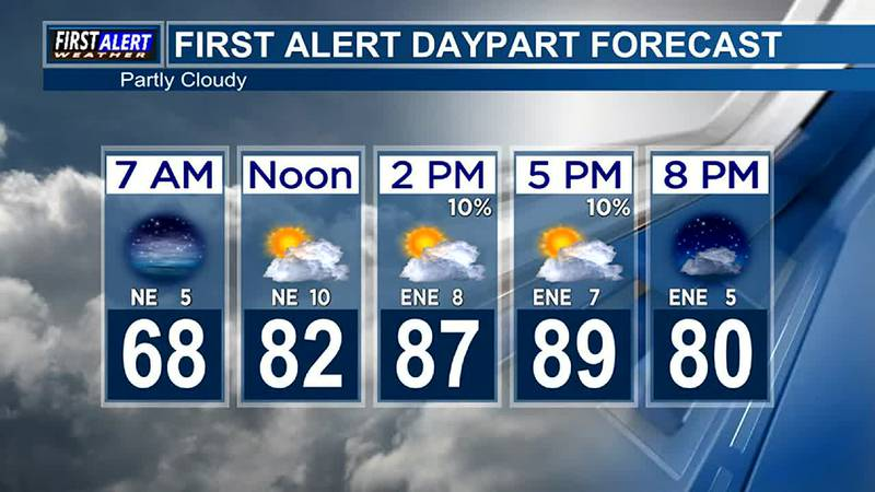 Morning Weather at your Fingertips Thursday 9-16-21