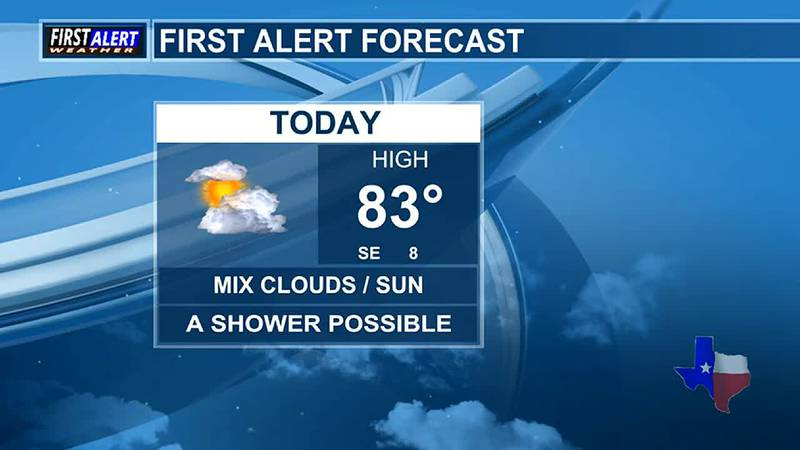Afternoon Weather at your Fingertips Monday 5-31-21